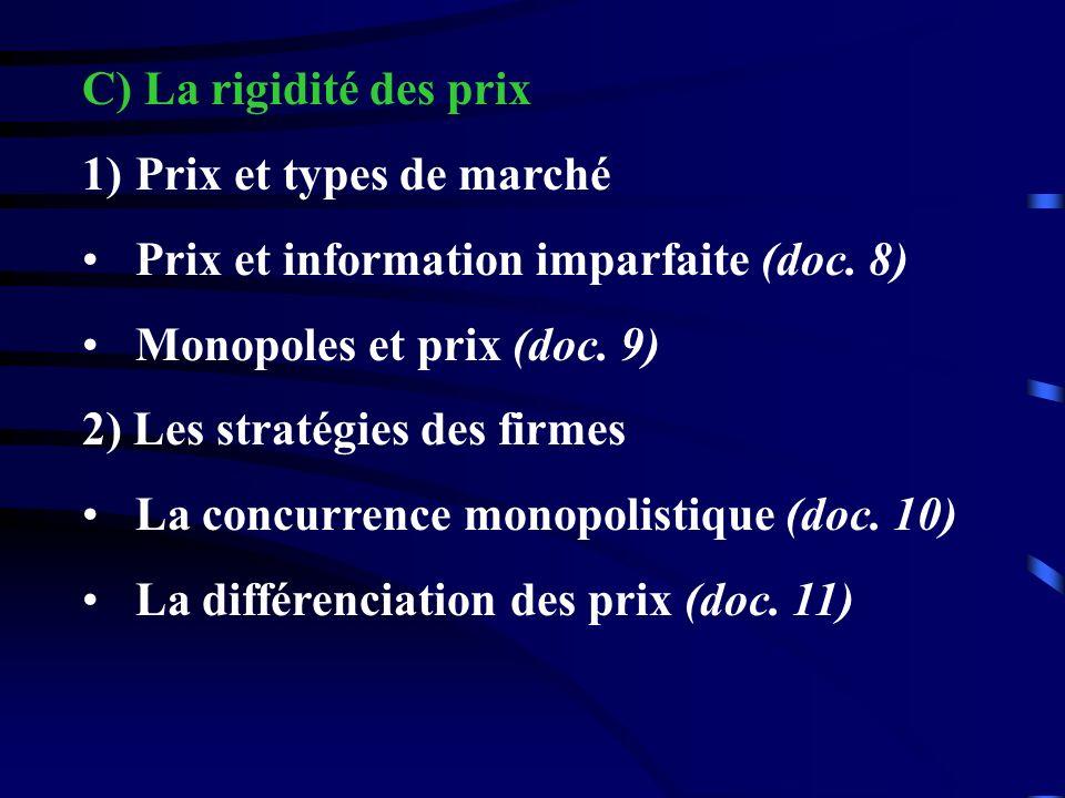 C) La rigidité des prix 1)Prix et types de marché Prix et information imparfaite (doc. 8) Monopoles et prix (doc. 9) 2) Les stratégies des firmes La c