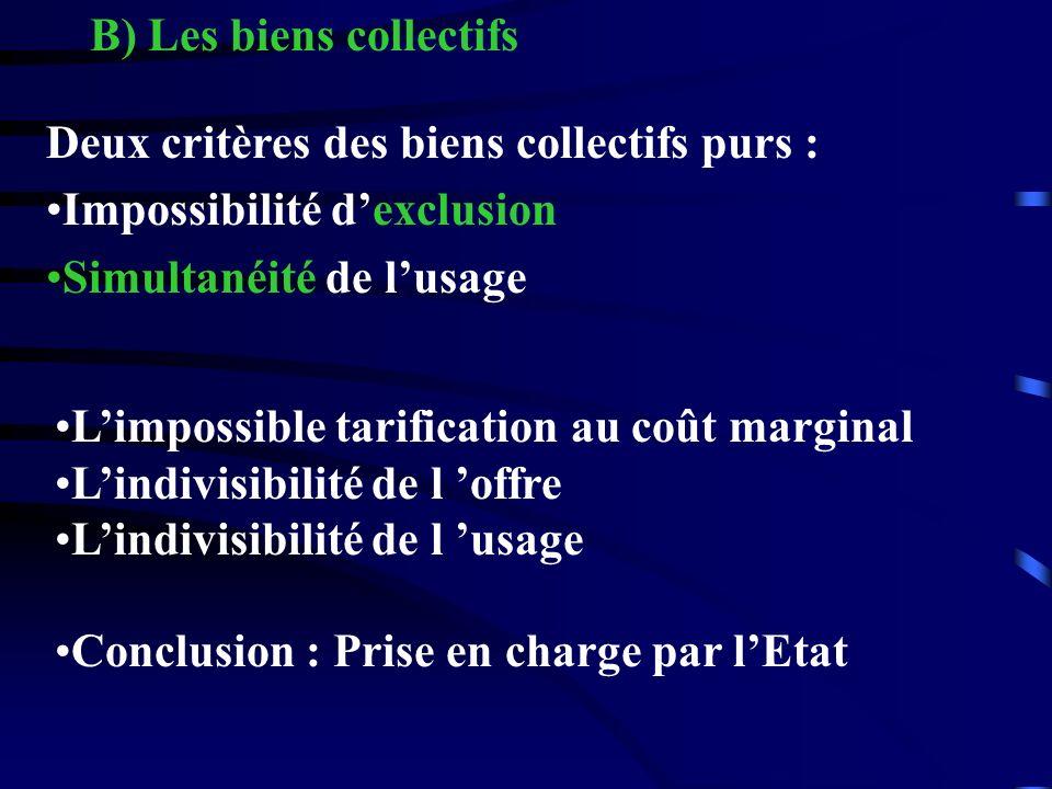 B) Les biens collectifs Deux critères des biens collectifs purs : Impossibilité dexclusion Simultanéité de lusage Limpossible tarification au coût mar