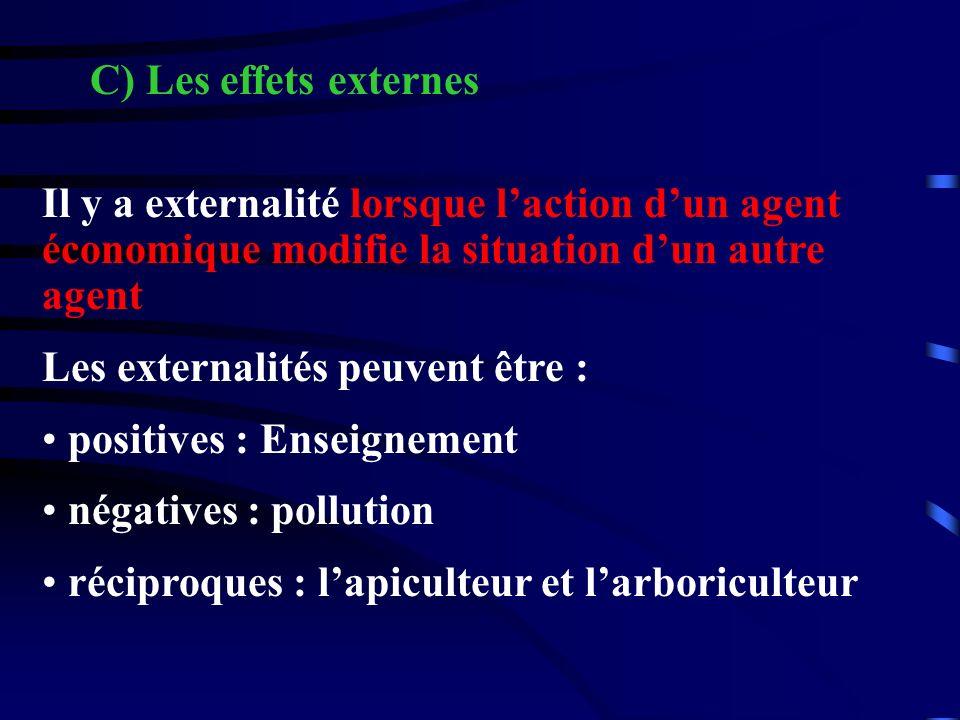 C) Les effets externes Il y a externalité lorsque laction dun agent économique modifie la situation dun autre agent Les externalités peuvent être : po