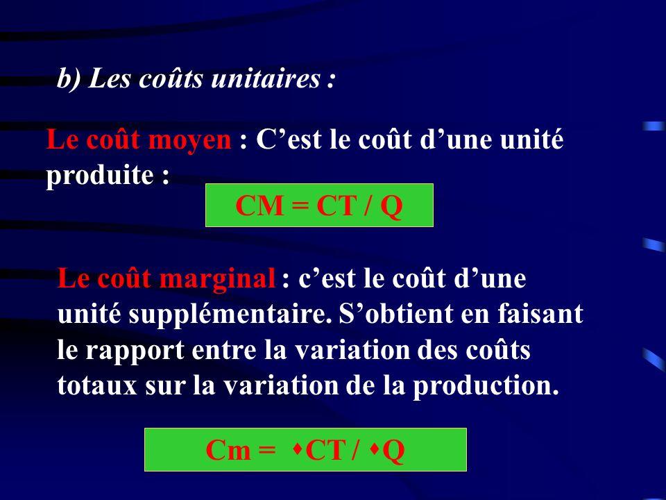 b) Les coûts unitaires : Le coût moyen : Cest le coût dune unité produite : CM = CT / Q Le coût marginal : cest le coût dune unité supplémentaire. Sob