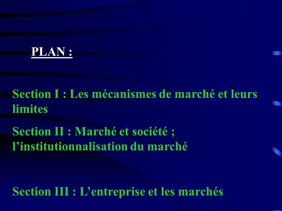 PLAN : Section I : Les mécanismes de marché et leurs limites Section II : Marché et société ; linstitutionnalisation du marché Section III : Lentrepri