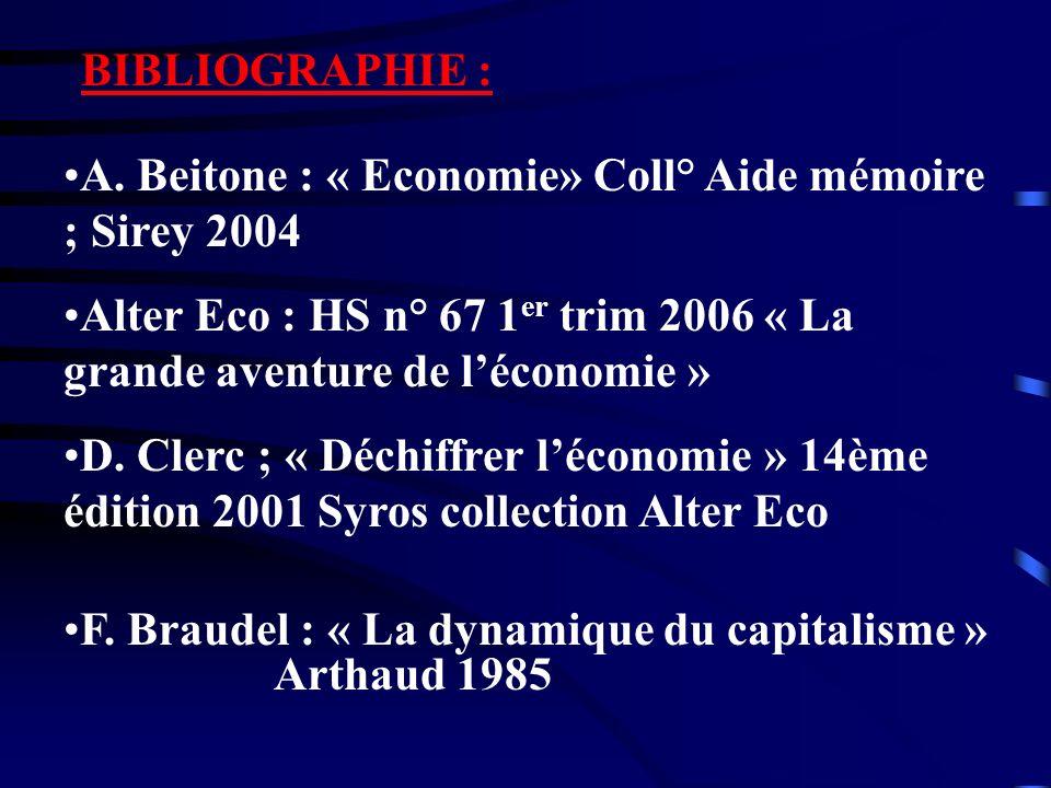 BIBLIOGRAPHIE : A. Beitone : « Economie» Coll° Aide mémoire ; Sirey 2004 Alter Eco : HS n° 67 1 er trim 2006 « La grande aventure de léconomie » D. Cl