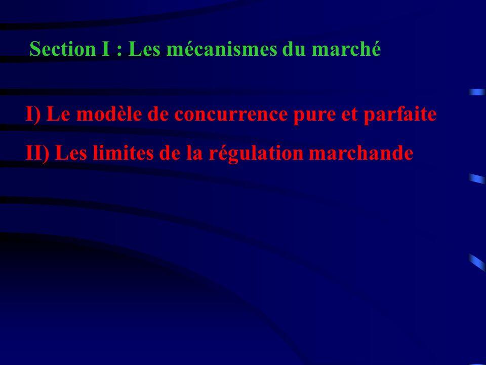 I) Le modèle de concurrence pure et parfaite II) Les limites de la régulation marchande Section I : Les mécanismes du marché