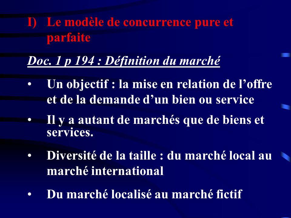 I)Le modèle de concurrence pure et parfaite Doc. 1 p 194 : Définition du marché Un objectif : la mise en relation de loffre et de la demande dun bien