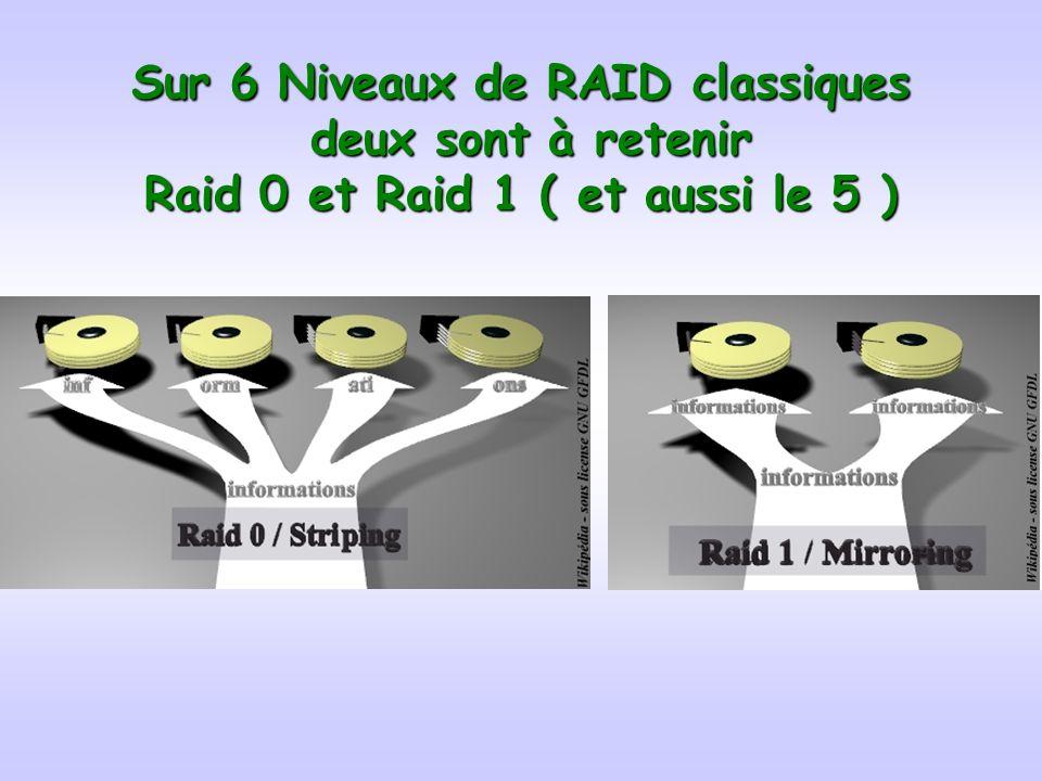 Sur 6 Niveaux de RAID classiques deux sont à retenir Raid 0 et Raid 1 ( et aussi le 5 )