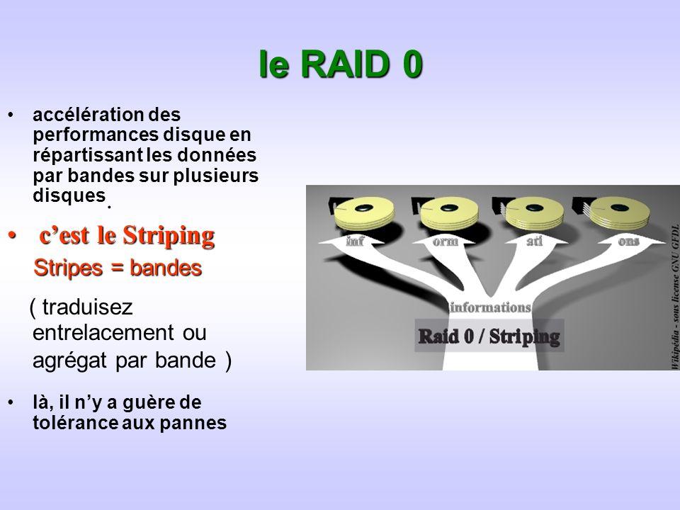 le RAID 0 accélération des performances disque en répartissant les données par bandes sur plusieurs disques.