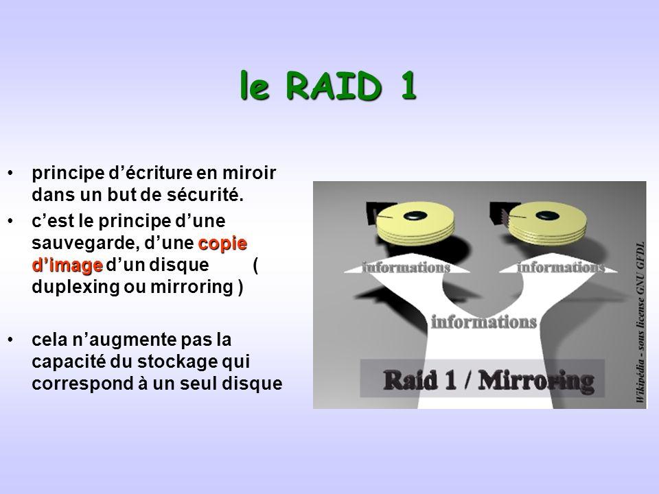 le RAID 1 principe décriture en miroir dans un but de sécurité.