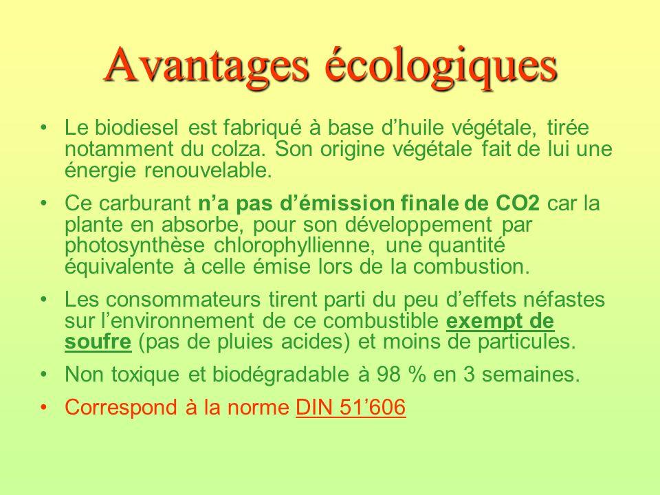 Avantages écologiques Le biodiesel est fabriqué à base dhuile végétale, tirée notamment du colza. Son origine végétale fait de lui une énergie renouve