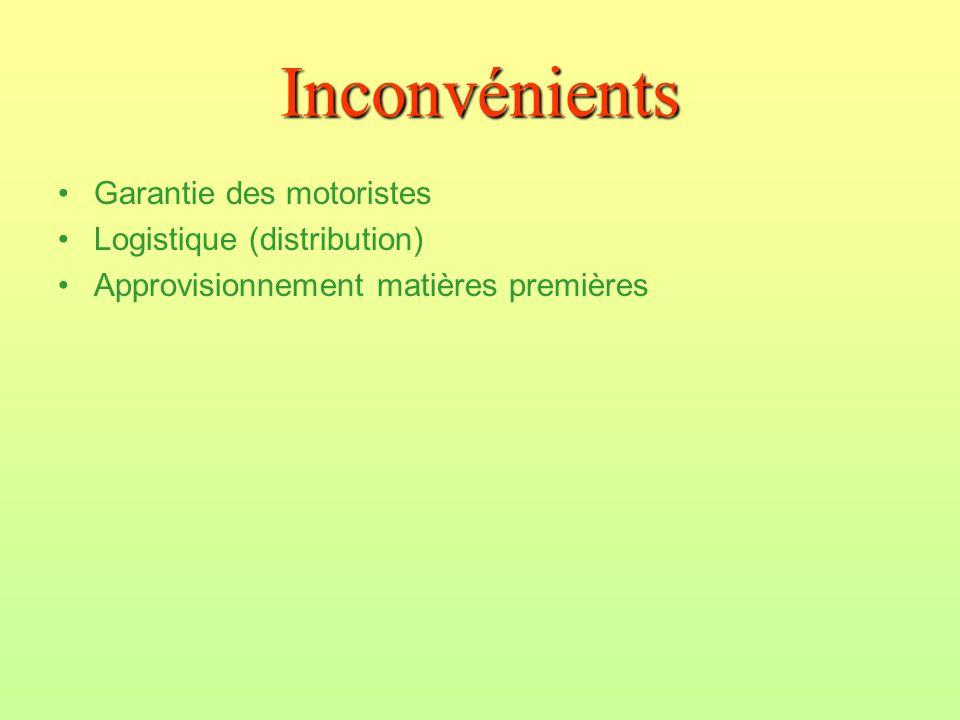 Inconvénients Garantie des motoristes Logistique (distribution) Approvisionnement matières premières
