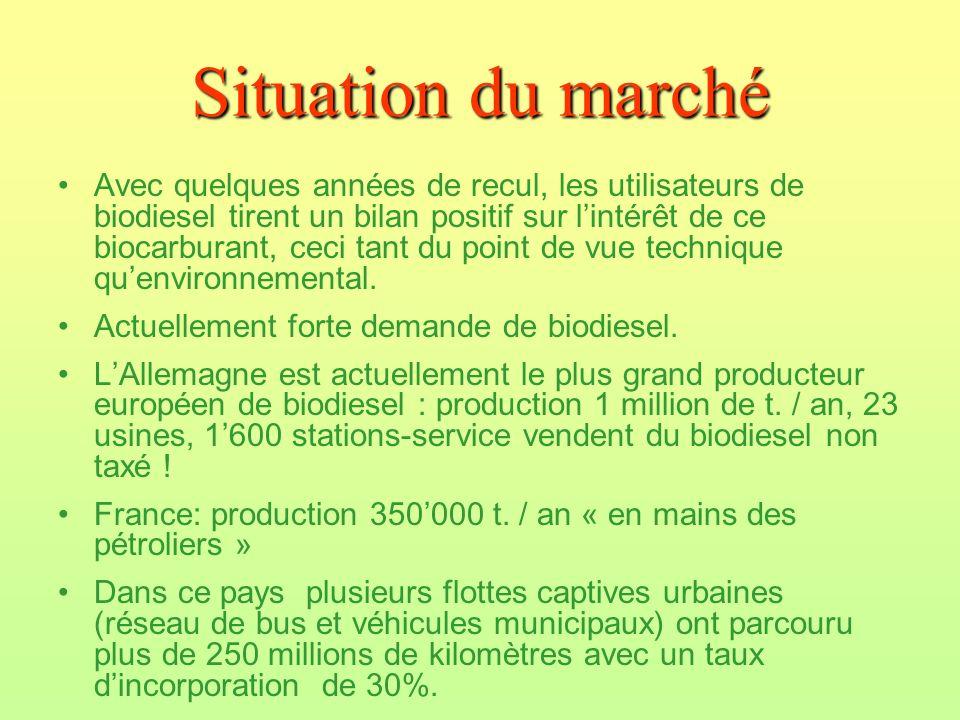 Situation du marché Avec quelques années de recul, les utilisateurs de biodiesel tirent un bilan positif sur lintérêt de ce biocarburant, ceci tant du