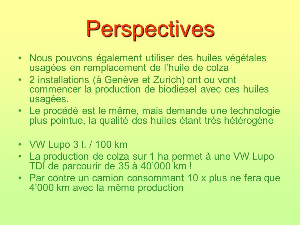 Perspectives Nous pouvons également utiliser des huiles végétales usagées en remplacement de lhuile de colza 2 installations (à Genève et Zurich) ont