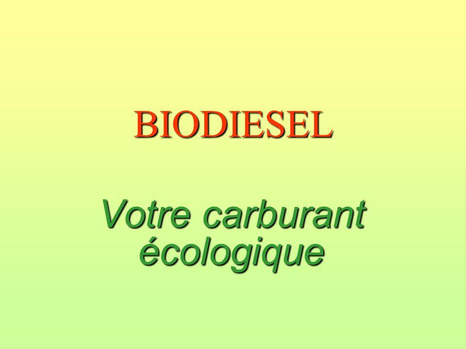 Buts de développements Nécessité davoir un carburant écologique pour la combustion diesel sans adaptation technique.