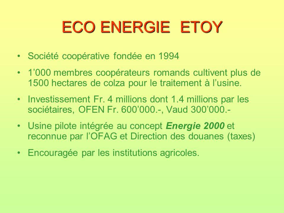 ECO ENERGIE ETOY Société coopérative fondée en 1994 1000 membres coopérateurs romands cultivent plus de 1500 hectares de colza pour le traitement à lu