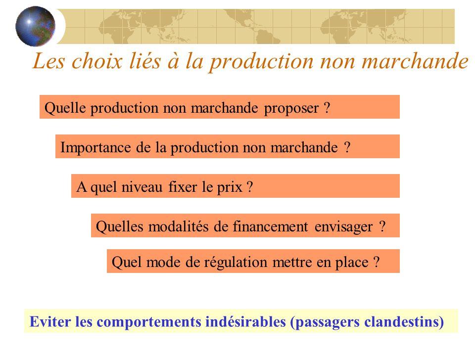 Les choix liés à la production non marchande Quelle production non marchande proposer ? Quel mode de régulation mettre en place ? A quel niveau fixer