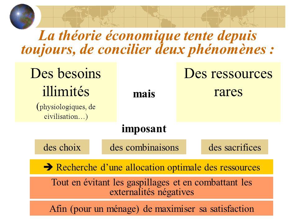 La théorie économique tente depuis toujours, de concilier deux phénomènes : Des besoins illimités ( physiologiques, de civilisation…) mais Des ressour