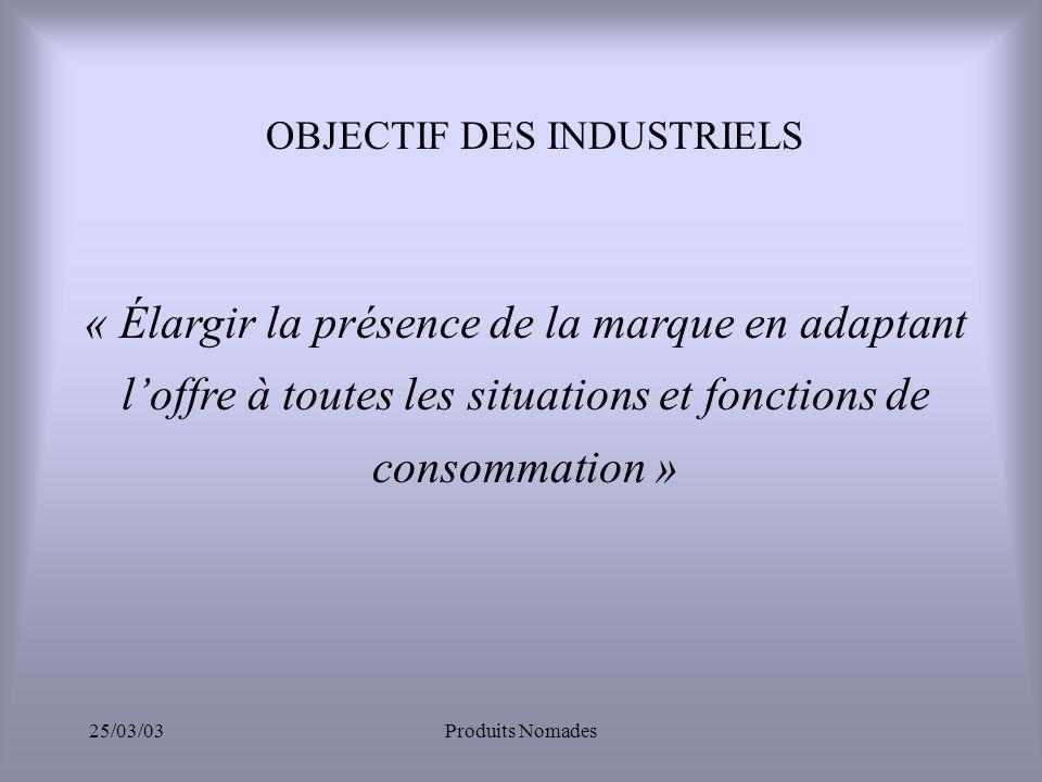 25/03/03Produits Nomades OBJECTIF DES INDUSTRIELS « Élargir la présence de la marque en adaptant loffre à toutes les situations et fonctions de consommation »