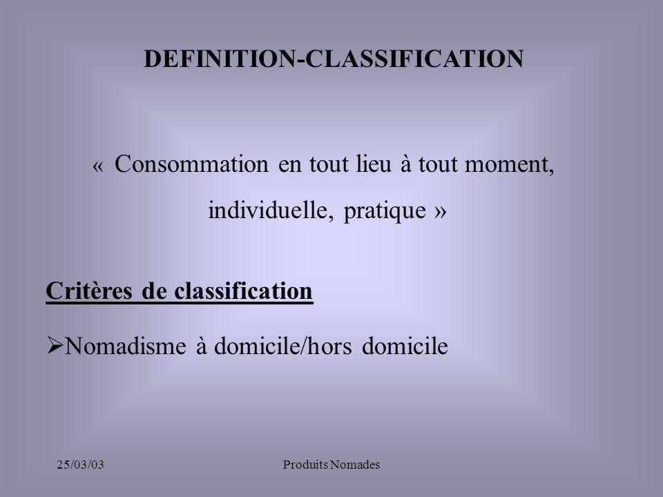 25/03/03Produits Nomades DEFINITION-CLASSIFICATION « Consommation en tout lieu à tout moment, individuelle, pratique » Critères de classification Nomadisme à domicile/hors domicile