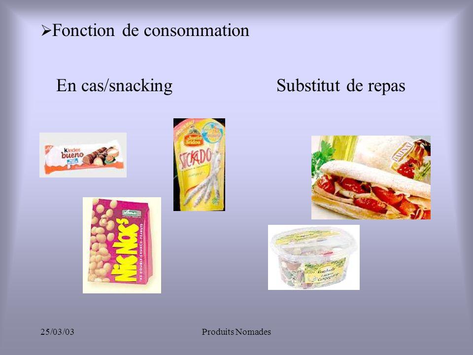 25/03/03Produits Nomades En cas/snackingSubstitut de repas Fonction de consommation
