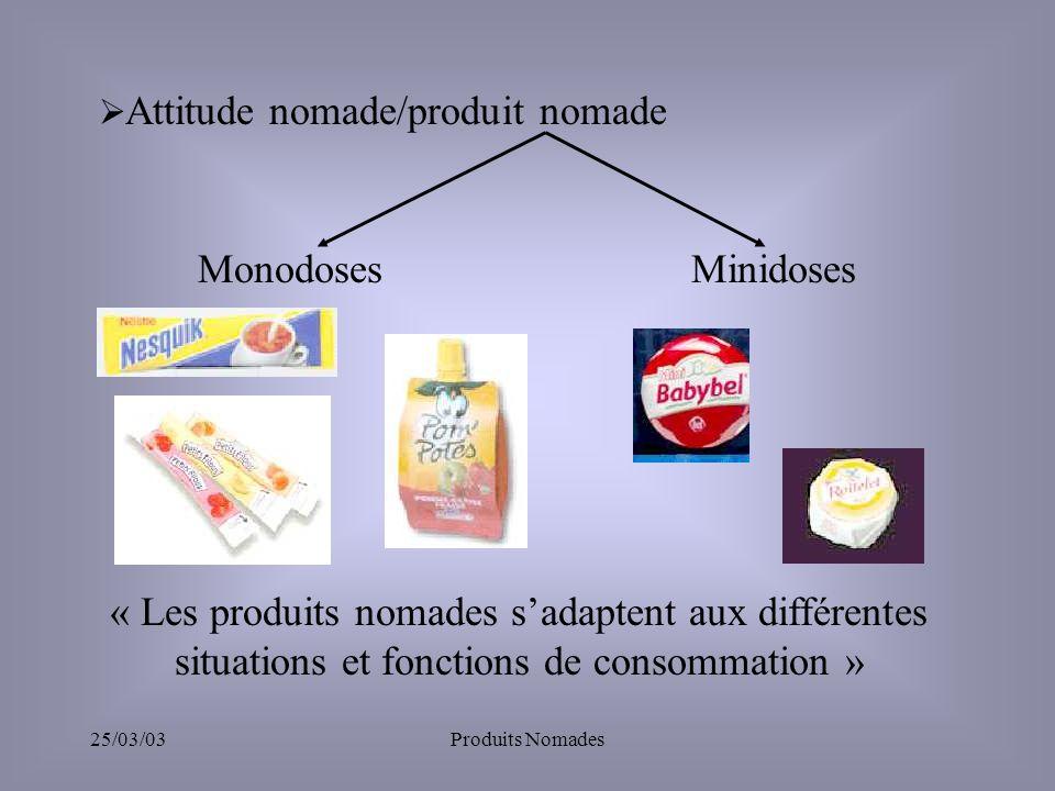 25/03/03Produits Nomades Attitude nomade/produit nomade MonodosesMinidoses « Les produits nomades sadaptent aux différentes situations et fonctions de consommation »