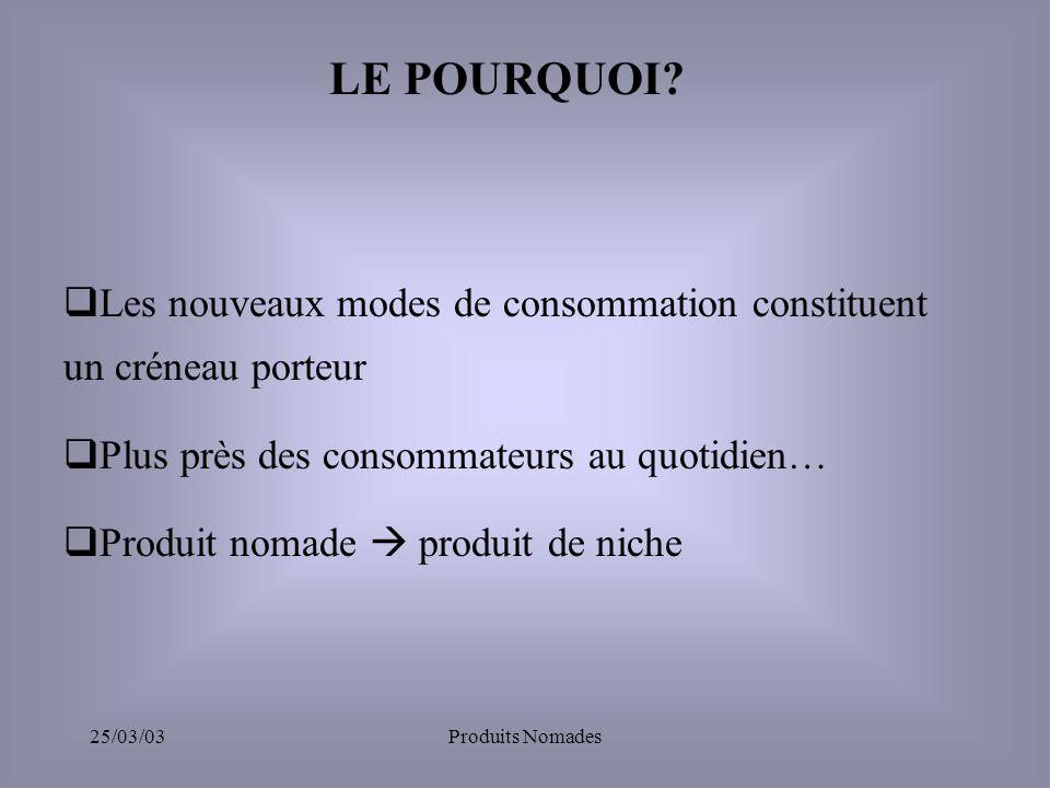 25/03/03Produits Nomades LE POURQUOI.