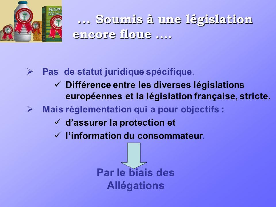… Soumis à une législation encore floue ….… Soumis à une législation encore floue ….