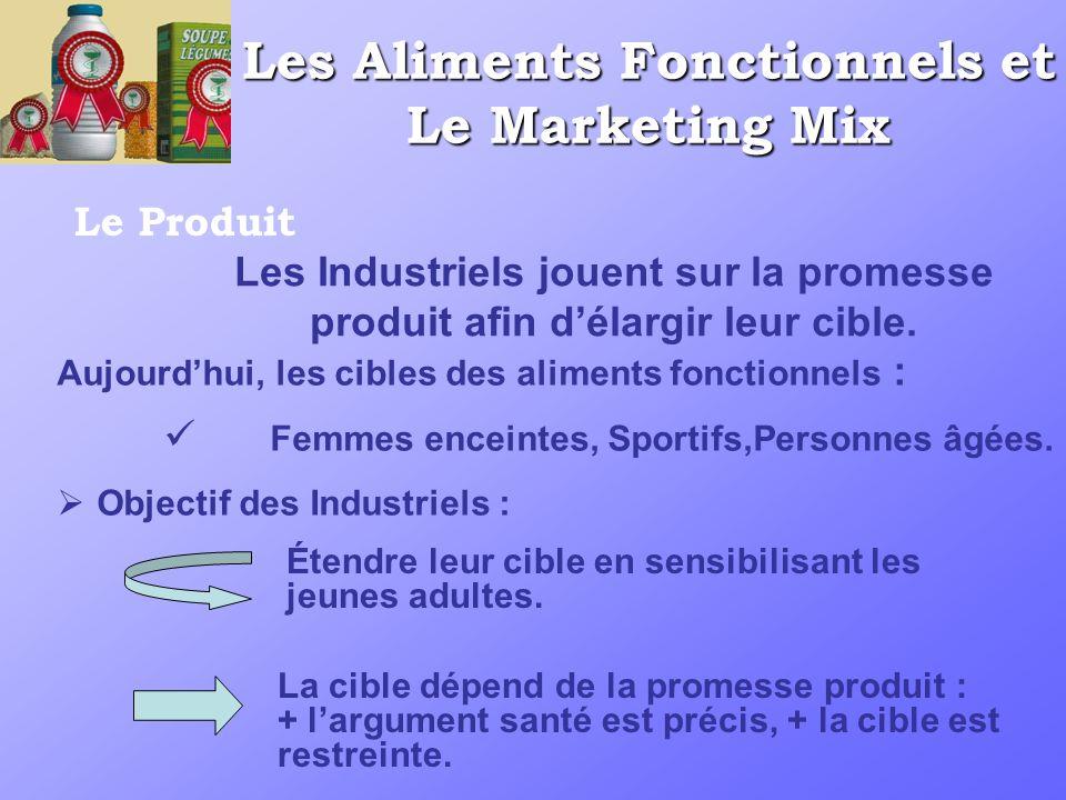 Objectif des Industriels : Les Aliments Fonctionnels et Le Marketing Mix Aujourdhui, les cibles des aliments fonctionnels : Femmes enceintes, Sportifs,Personnes âgées.