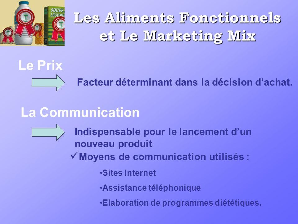 Les Aliments Fonctionnels et Le Marketing Mix Le Prix Facteur déterminant dans la décision dachat. La Communication Indispensable pour le lancement du