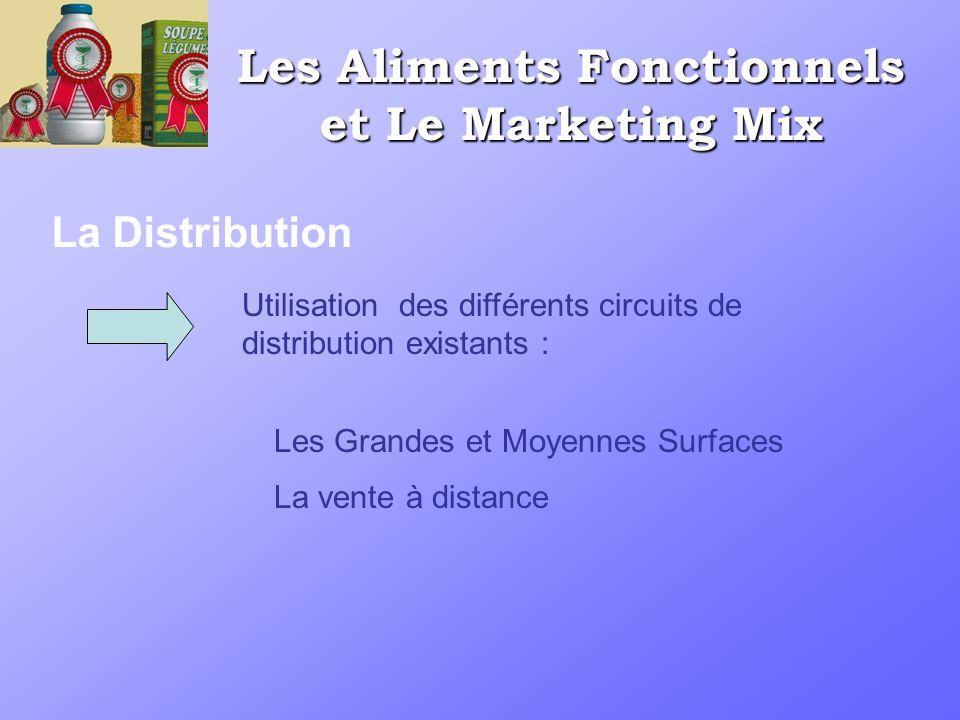 Les Aliments Fonctionnels et Le Marketing Mix La Distribution Utilisation des différents circuits de distribution existants : Les Grandes et Moyennes Surfaces La vente à distance