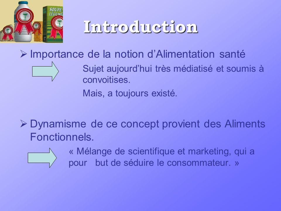 Introduction Importance de la notion dAlimentation santé Sujet aujourdhui très médiatisé et soumis à convoitises.