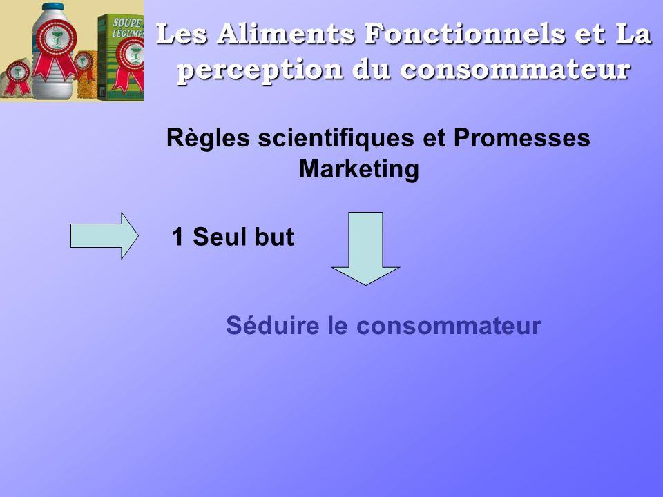 Les Aliments Fonctionnels et La perception du consommateur Règles scientifiques et Promesses Marketing 1 Seul but Séduire le consommateur