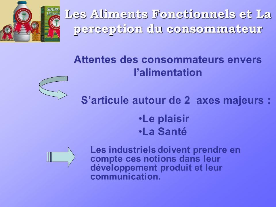 Les Aliments Fonctionnels et La perception du consommateur Les industriels doivent prendre en compte ces notions dans leur développement produit et leur communication.