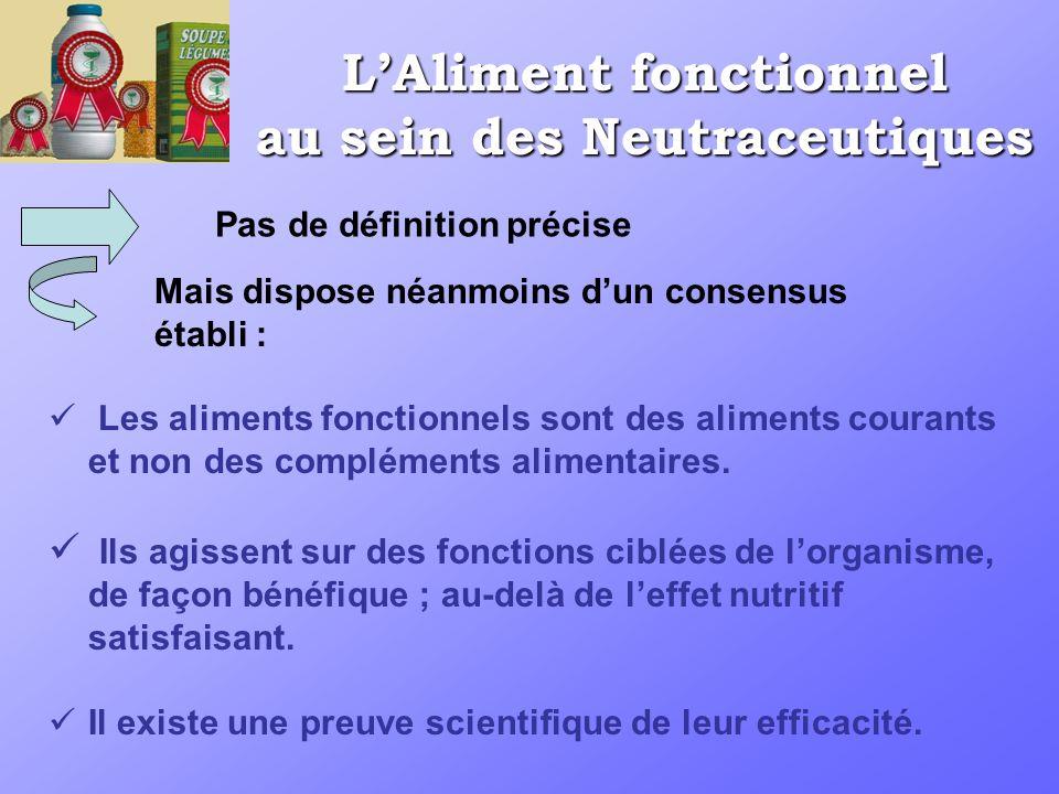 LAliment fonctionnel au sein des Neutraceutiques Mais dispose néanmoins dun consensus établi : Les aliments fonctionnels sont des aliments courants et non des compléments alimentaires.