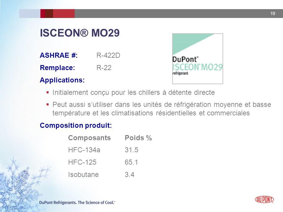19 ISCEON® MO29 ASHRAE #: R-422D Remplace: R-22 Applications: Initialement conçu pour les chillers à détente directe Peut aussi sutiliser dans les unités de réfrigération moyenne et basse température et les climatisations résidentielles et commerciales Composition produit: ComposantsPoids % HFC-134a31.5 HFC-12565.1 Isobutane3.4