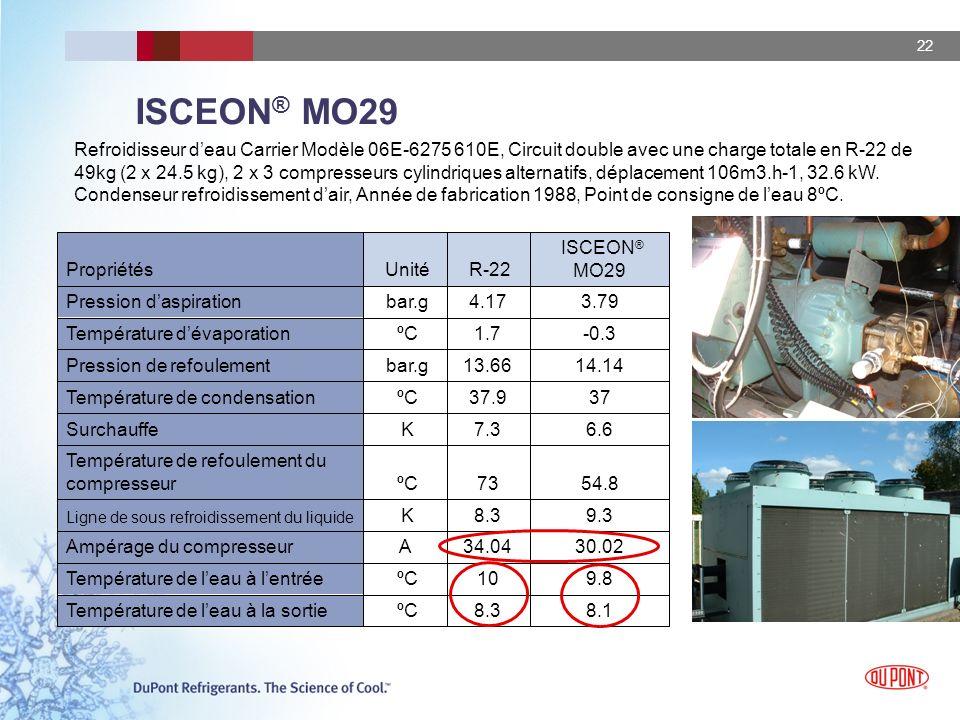 22 ISCEON ® MO29 8.18.3 ºCTempérature de leau à la sortie 9.810 ºCTempérature de leau à lentrée 30.0234.04AAmpérage du compresseur 9.38.3 K Ligne de sous refroidissement du liquide 54.873 ºC Température de refoulement du compresseur 6.67.3 KSurchauffe 3737.9 ºCTempérature de condensation 14.1413.66 bar.gPression de refoulement -0.31.7 ºCTempérature dévaporation 3.794.17 bar.gPression daspiration ISCEON ® MO29 R-22 UnitéPropriétés Refroidisseur deau Carrier Modèle 06E-6275 610E, Circuit double avec une charge totale en R-22 de 49kg (2 x 24.5 kg), 2 x 3 compresseurs cylindriques alternatifs, déplacement 106m3.h-1, 32.6 kW.
