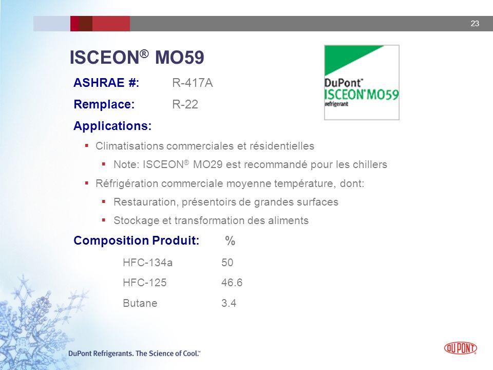 23 ISCEON ® MO59 ASHRAE #: R-417A Remplace: R-22 Applications: Climatisations commerciales et résidentielles Note: ISCEON ® MO29 est recommandé pour l
