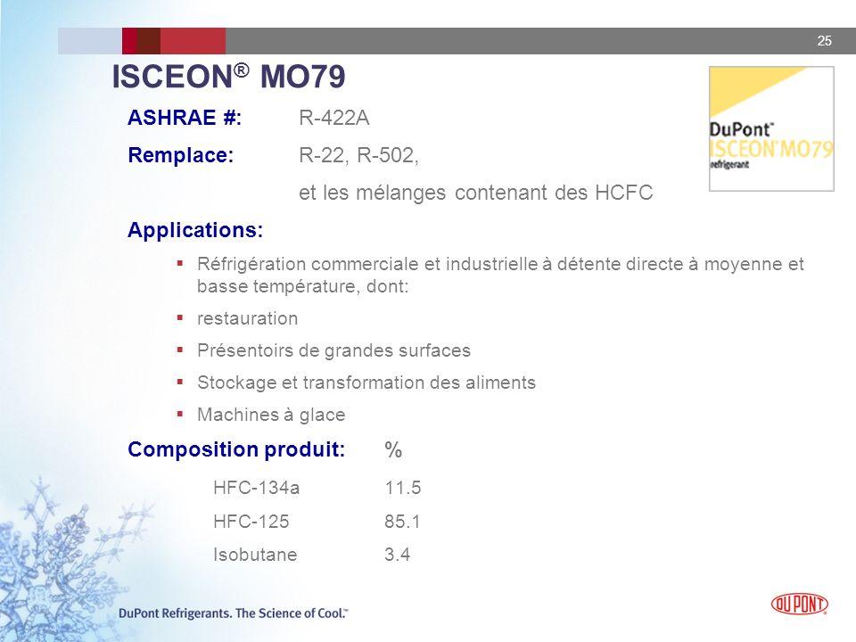 25 ISCEON ® MO79 ASHRAE #: R-422A Remplace: R-22, R-502, et les mélanges contenant des HCFC Applications: Réfrigération commerciale et industrielle à