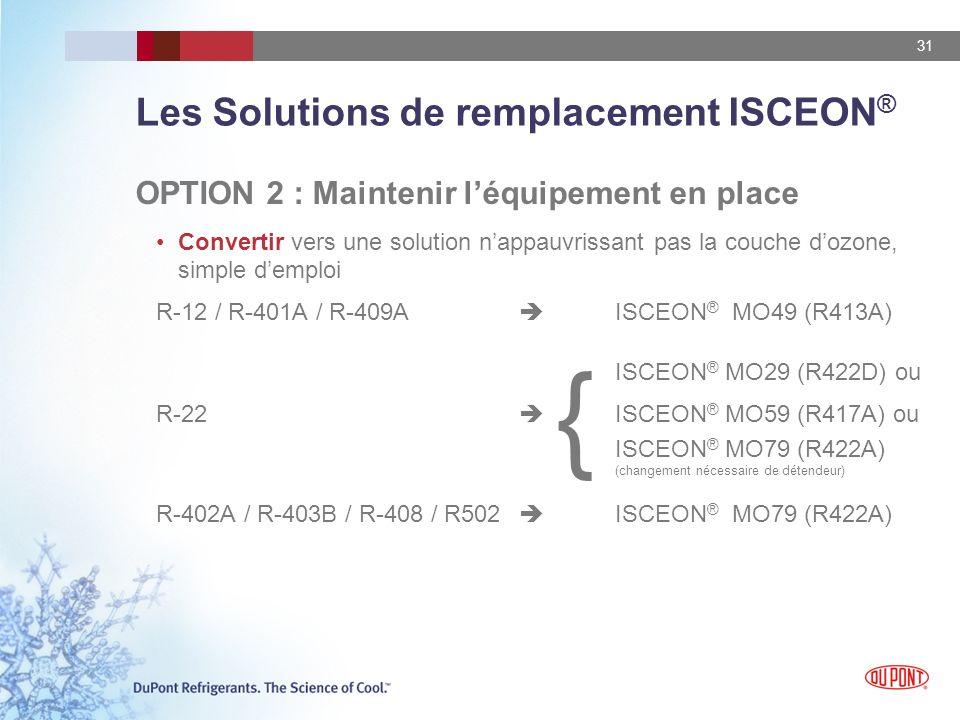 31 Les Solutions de remplacement ISCEON ® OPTION 2 : Maintenir léquipement en place Convertir vers une solution nappauvrissant pas la couche dozone, simple demploi R-12 / R-401A / R-409A ISCEON ® MO49 (R413A) ISCEON ® MO29 (R422D) ou R-22 ISCEON ® MO59 (R417A) ou ISCEON ® MO79 (R422A) (changement nécessaire de détendeur) R-402A / R-403B / R-408 / R502 ISCEON ® MO79 (R422A) {