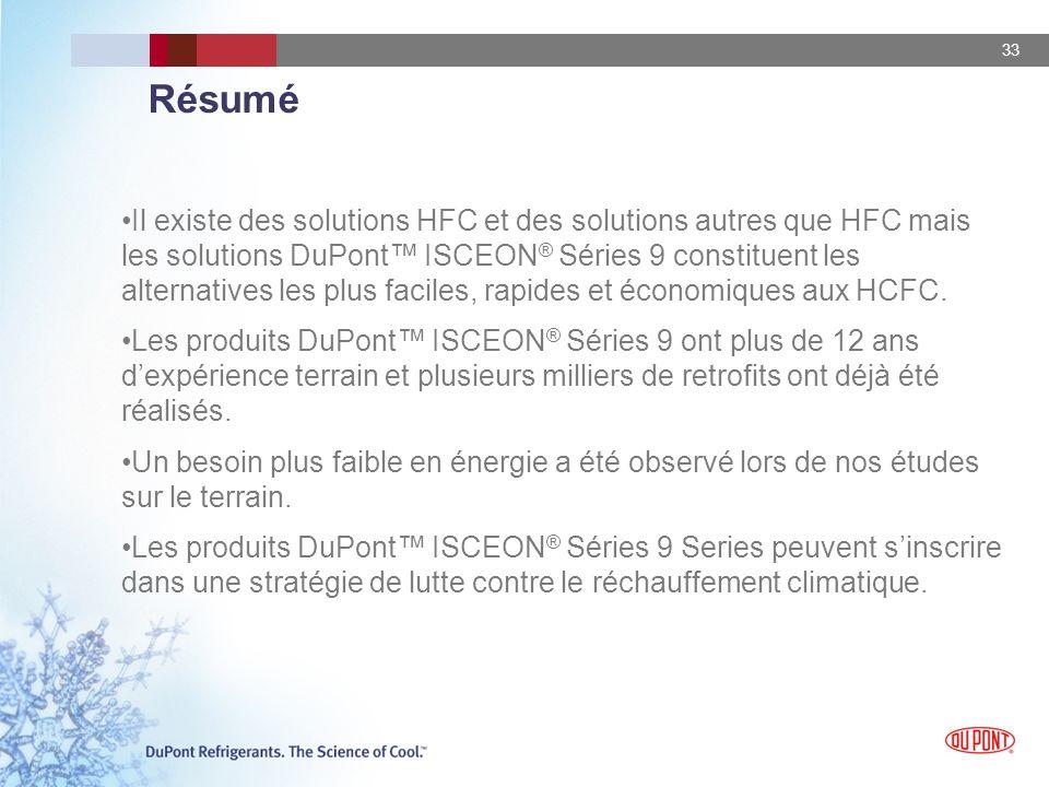 33 Résumé Il existe des solutions HFC et des solutions autres que HFC mais les solutions DuPont ISCEON ® Séries 9 constituent les alternatives les plus faciles, rapides et économiques aux HCFC.