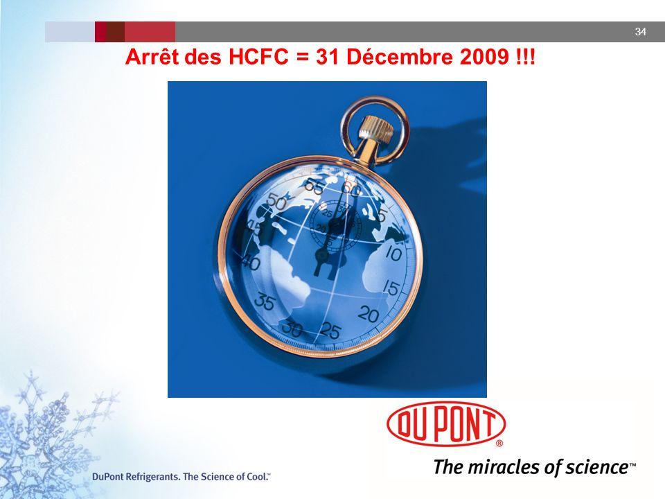 34 Arrêt des HCFC = 31 Décembre 2009 !!!