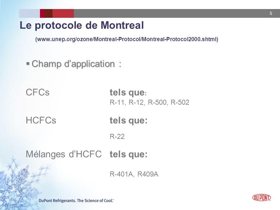 5 Champ dapplication : Champ dapplication : CFCs tels que : R-11, R-12, R-500, R-502 HCFCs tels que: R-22 Mélanges dHCFCtels que: R-401A, R409A Le protocole de Montreal (www.unep.org/ozone/Montreal-Protocol/Montreal-Protocol2000.shtml)