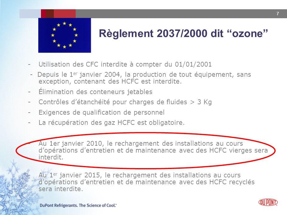 7 Règlement 2037/2000 dit ozone -Utilisation des CFC interdite à compter du 01/01/2001 - Depuis le 1 er janvier 2004, la production de tout équipement, sans exception, contenant des HCFC est interdite.