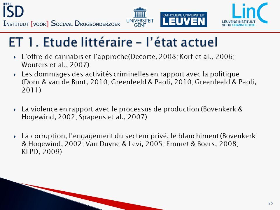 Loffre de cannabis et lapproche(Decorte, 2008; Korf et al., 2006; Wouters et al., 2007) Les dommages des activités criminelles en rapport avec la politique (Dorn & van de Bunt, 2010; Greenfeeld & Paoli, 2010; Greenfeeld & Paoli, 2011) La violence en rapport avec le processus de production (Bovenkerk & Hogewind, 2002; Spapens et al., 2007) La corruption, lengagement du secteur privé, le blanchiment (Bovenkerk & Hogewind, 2002; Van Duyne & Levi, 2005; Emmet & Boers, 2008; KLPD, 2009) 25