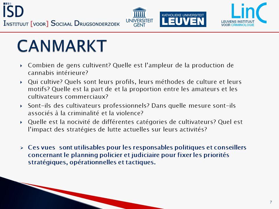 1.Décrire lorganisation de la production de cannabis en Belgique.