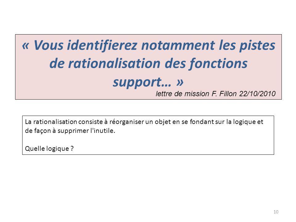 « Vous identifierez notamment les pistes de rationalisation des fonctions support… » lettre de mission F. Fillon 22/10/2010 La rationalisation consist