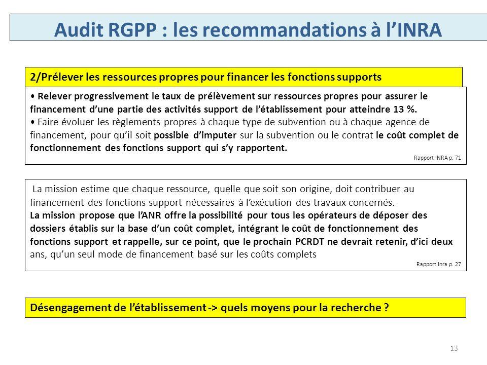 Audit RGPP : les recommandations à lINRA Relever progressivement le taux de prélèvement sur ressources propres pour assurer le financement dune partie
