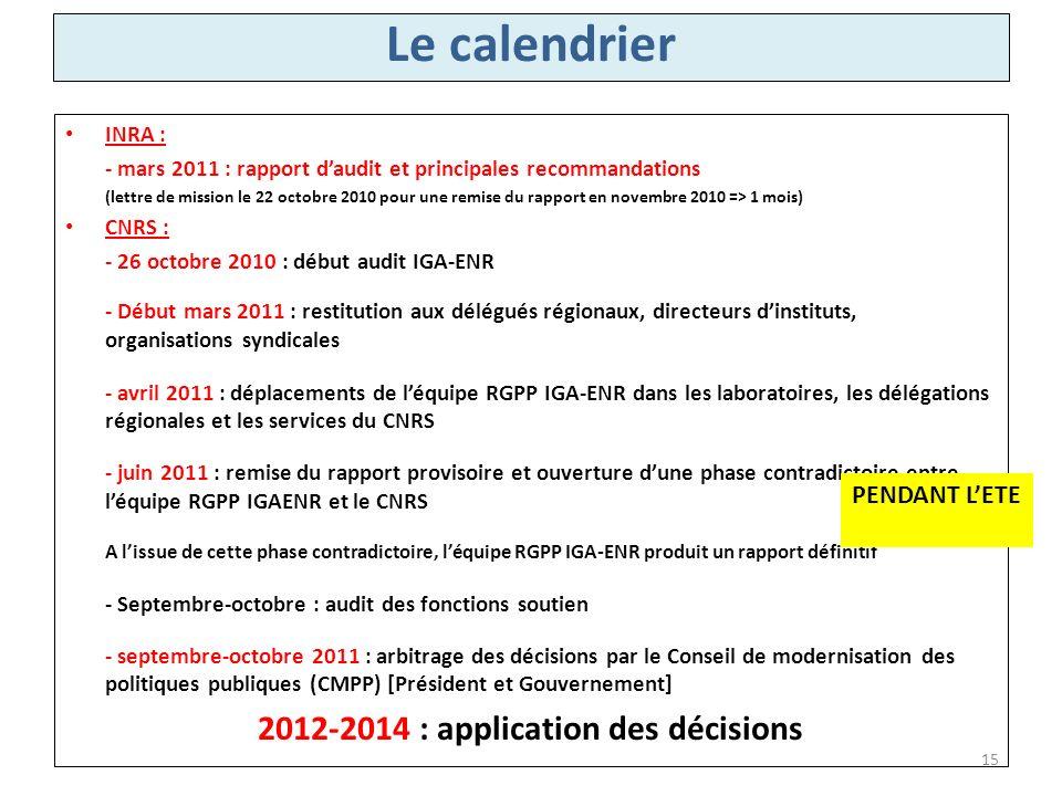 INRA : - mars 2011 : rapport daudit et principales recommandations (lettre de mission le 22 octobre 2010 pour une remise du rapport en novembre 2010 =