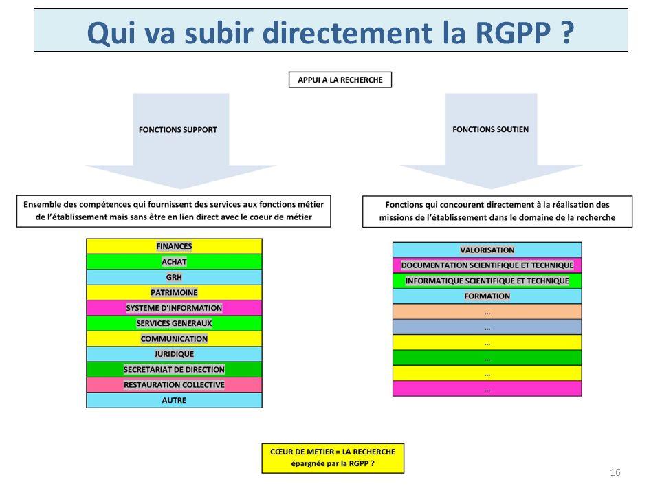 Qui va subir directement la RGPP ? 16