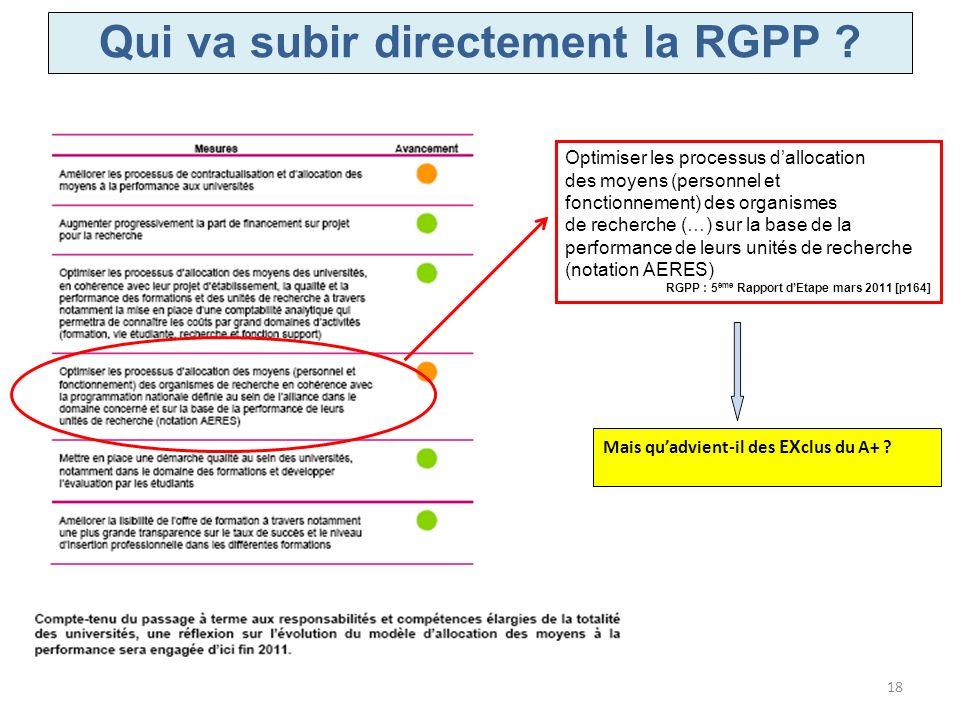Qui va subir directement la RGPP ? Optimiser les processus dallocation des moyens (personnel et fonctionnement) des organismes de recherche (…) sur la