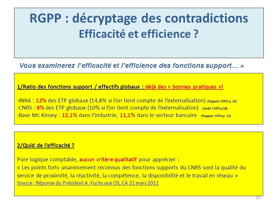RGPP : décryptage des contradictions Efficacité et efficience ? 1/Ratio des fonctions support / effectifs globaux : déjà des « bonnes pratiques »! -IN