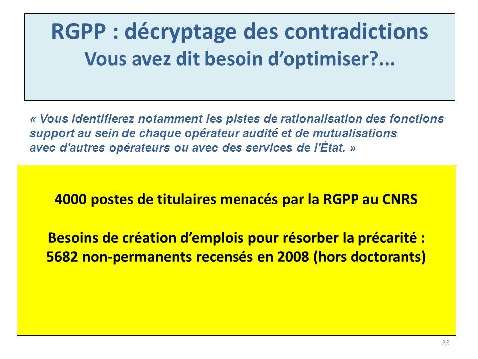 4000 postes de titulaires menacés par la RGPP au CNRS Besoins de création demplois pour résorber la précarité : 5682 non-permanents recensés en 2008 (